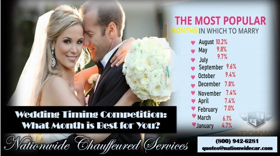 Wedding Timing Competition: What Month is Best for You?